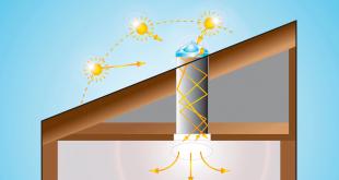 لوله نوری Solatube دریچه ای به روشنایی